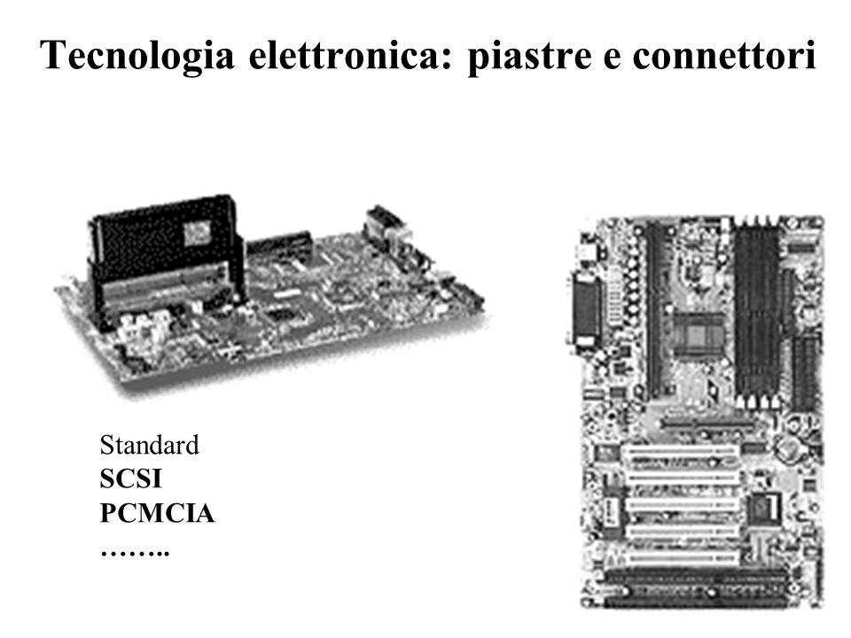 Tecnologia elettronica: piastre e connettori