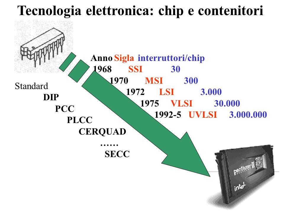Tecnologia elettronica: chip e contenitori