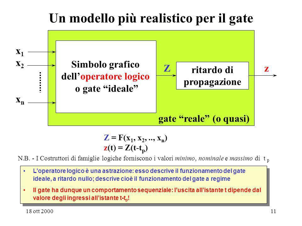 Un modello più realistico per il gate