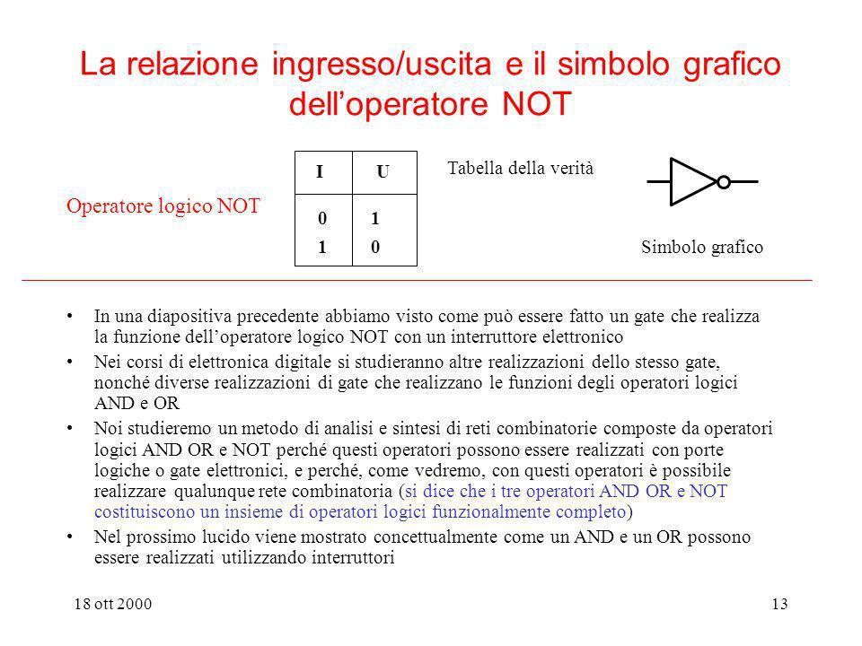 La relazione ingresso/uscita e il simbolo grafico dell'operatore NOT
