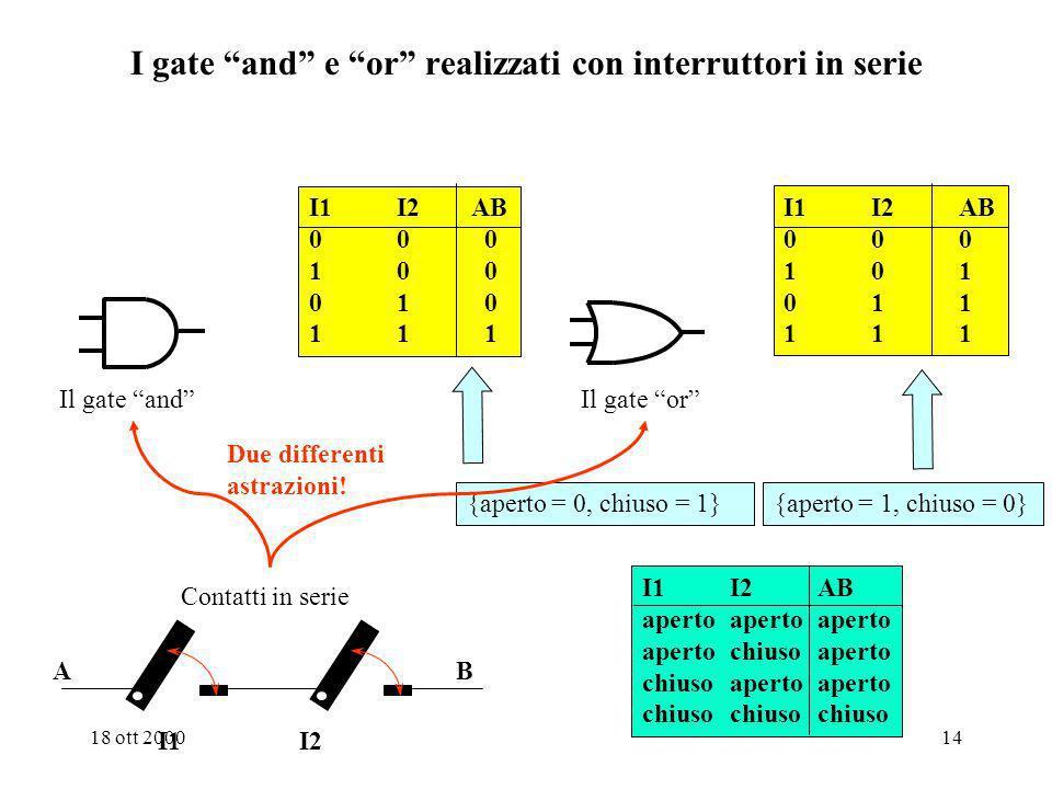 I gate and e or realizzati con interruttori in serie