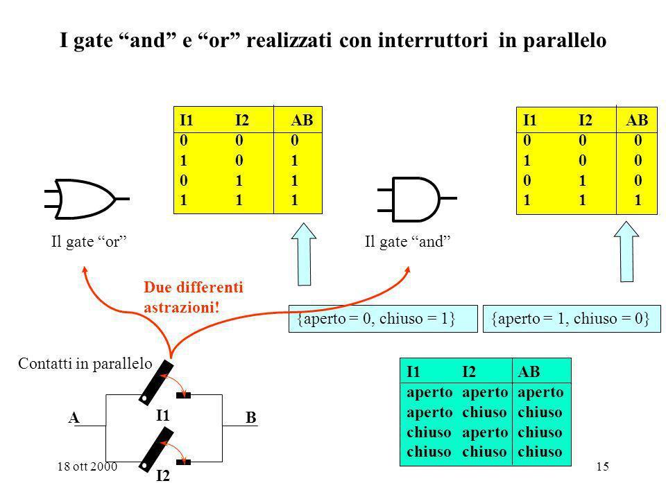 I gate and e or realizzati con interruttori in parallelo