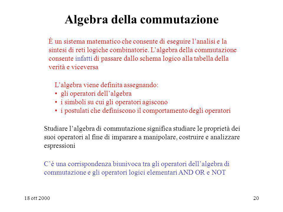 Algebra della commutazione