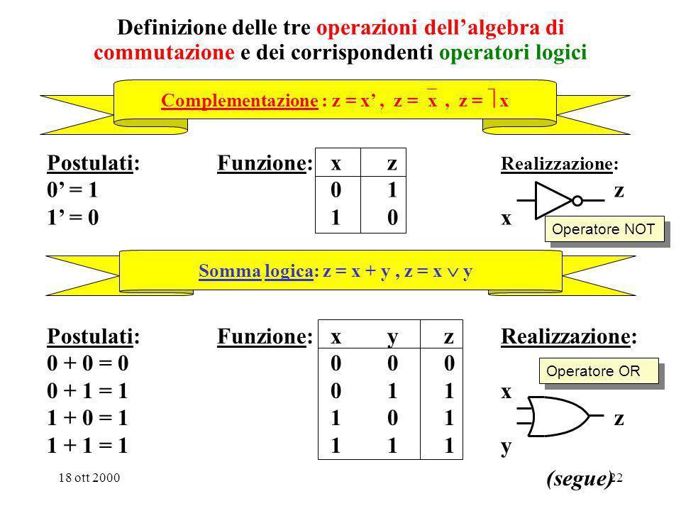 Postulati: Funzione: x z Realizzazione: 0' = 1 0 1 z 1' = 0 1 0 x