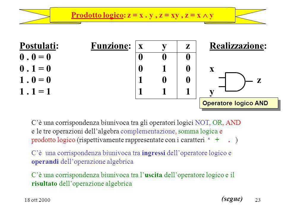 Prodotto logico: z = x . y , z = xy , z = x  y