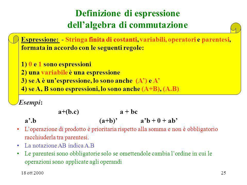 Definizione di espressione dell'algebra di commutazione