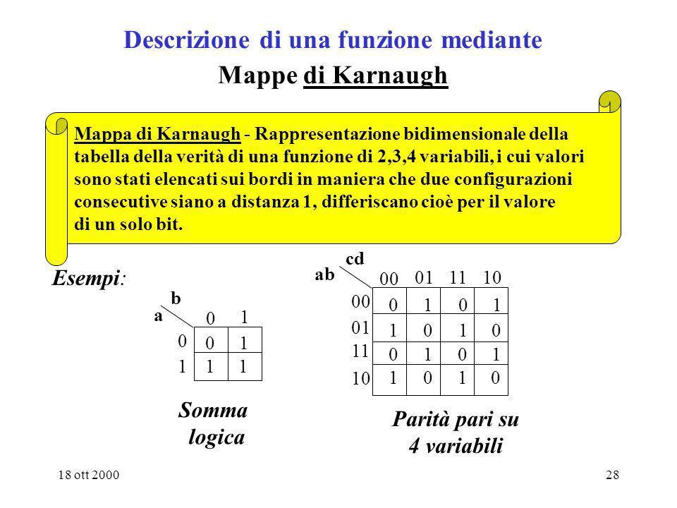 Descrizione di una funzione mediante Mappe di Karnaugh