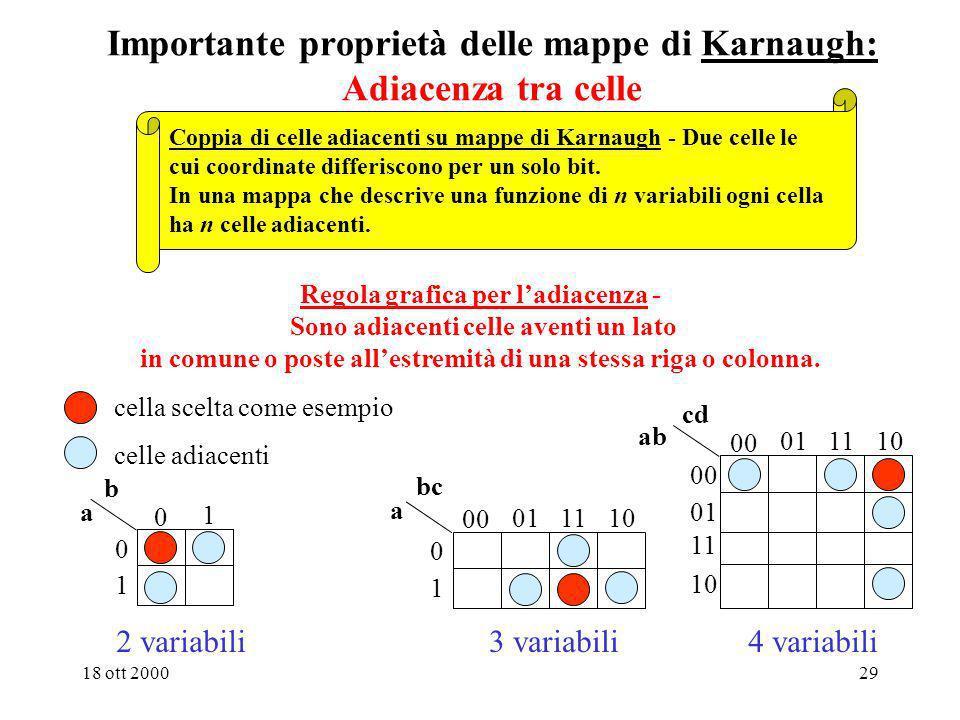 Importante proprietà delle mappe di Karnaugh: Adiacenza tra celle