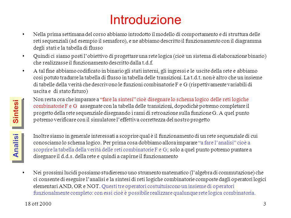 Introduzione Sintesi Analisi