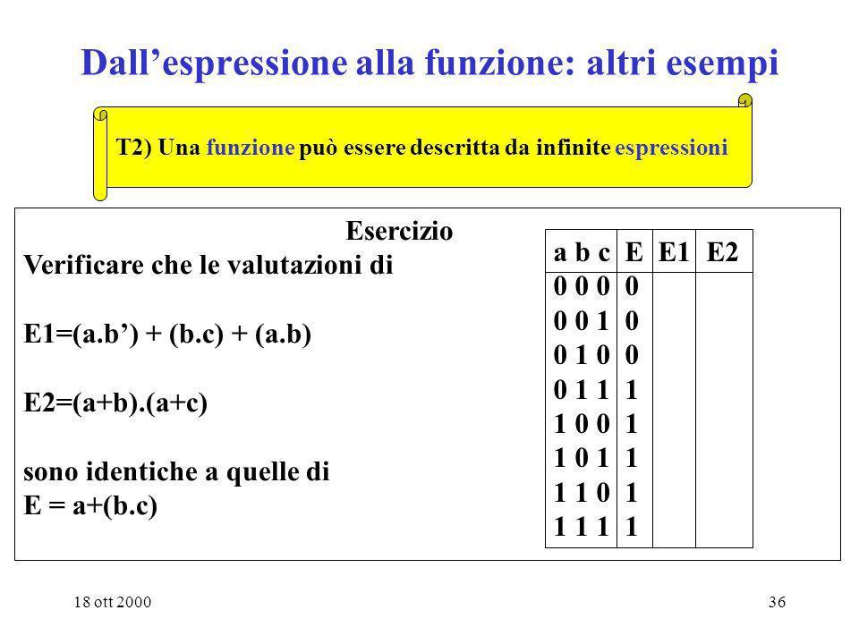 Dall'espressione alla funzione: altri esempi