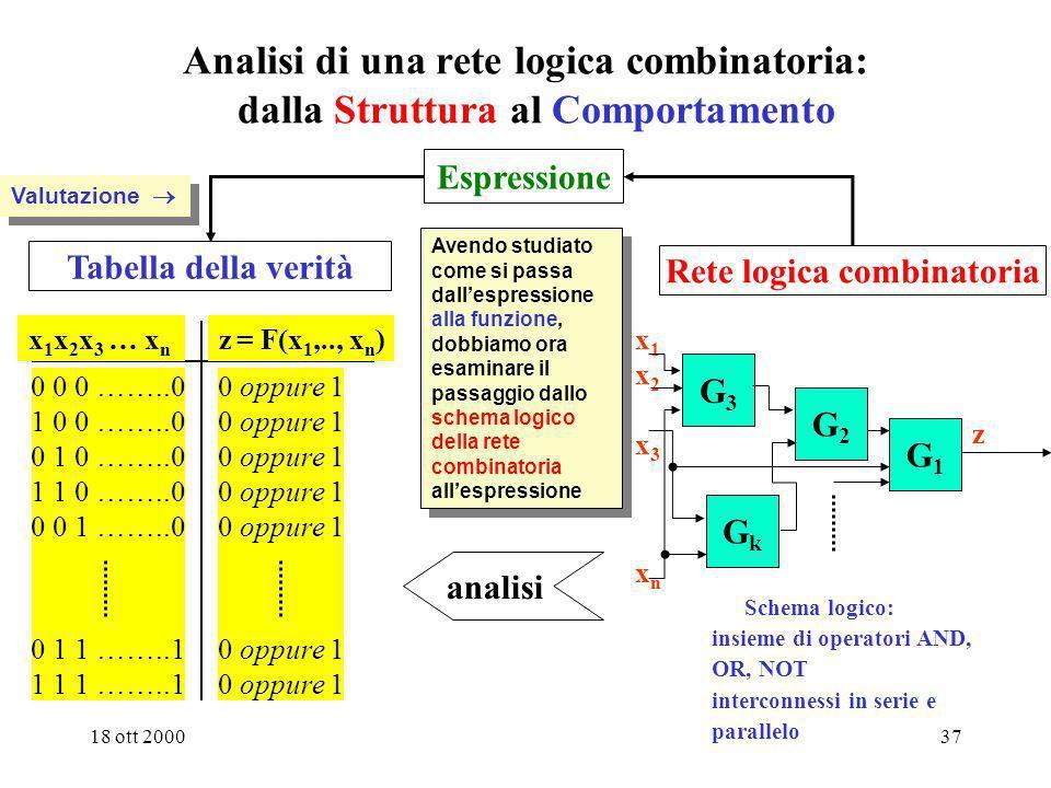 Rete logica combinatoria
