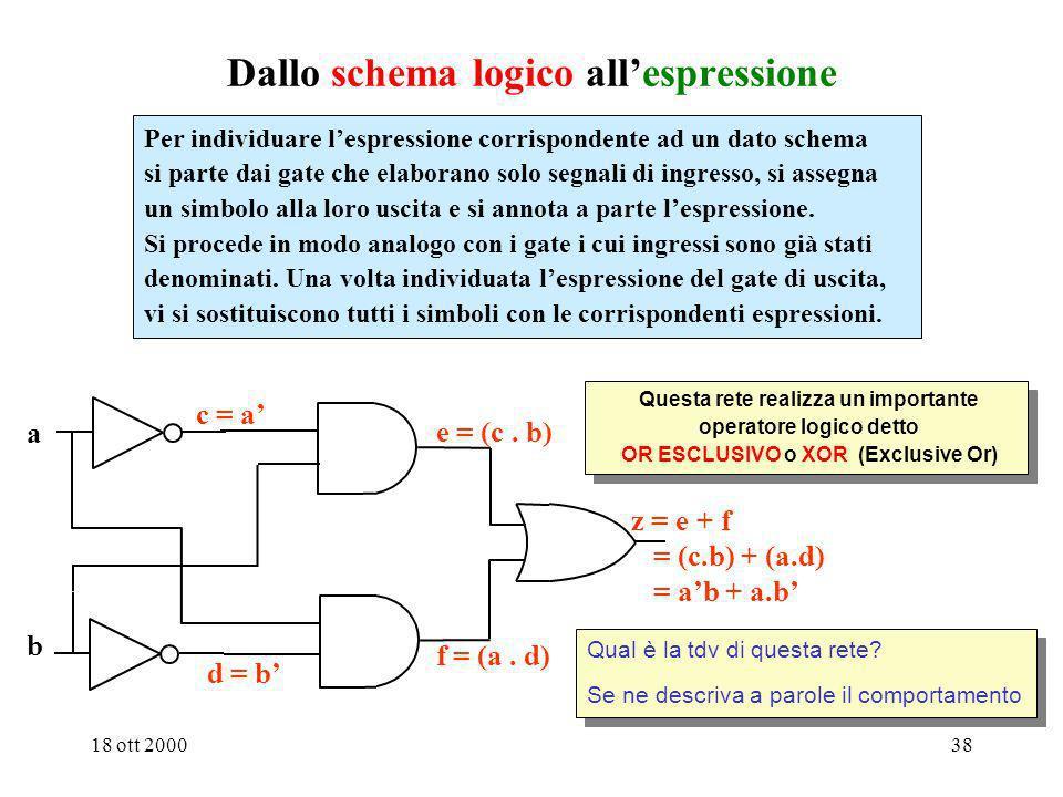 Dallo schema logico all'espressione