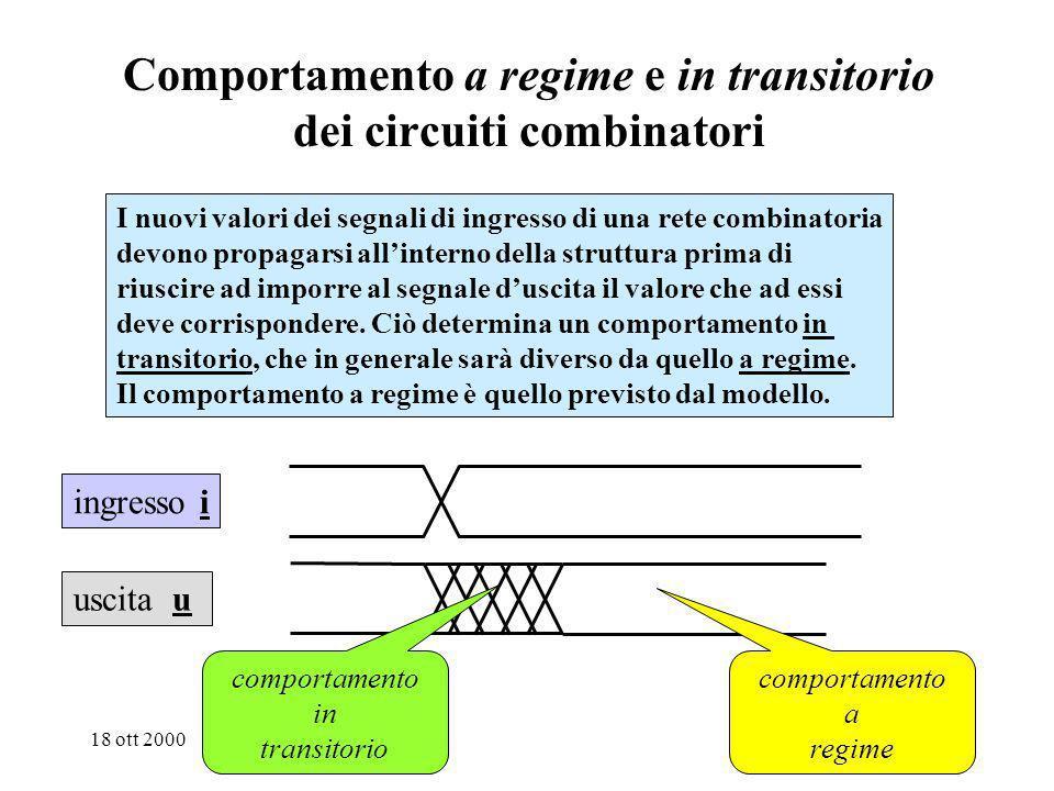 Comportamento a regime e in transitorio dei circuiti combinatori