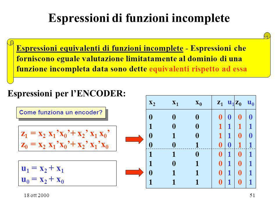 Espressioni di funzioni incomplete