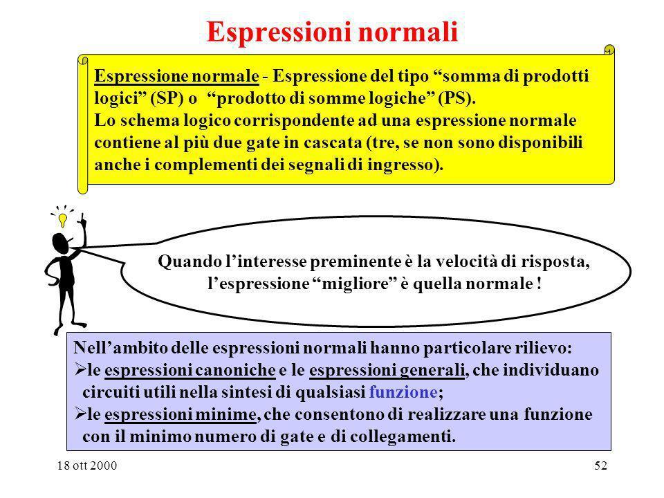 Espressioni normali Espressione normale - Espressione del tipo somma di prodotti. logici (SP) o prodotto di somme logiche (PS).