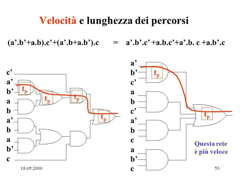 Velocità e lunghezza dei percorsi