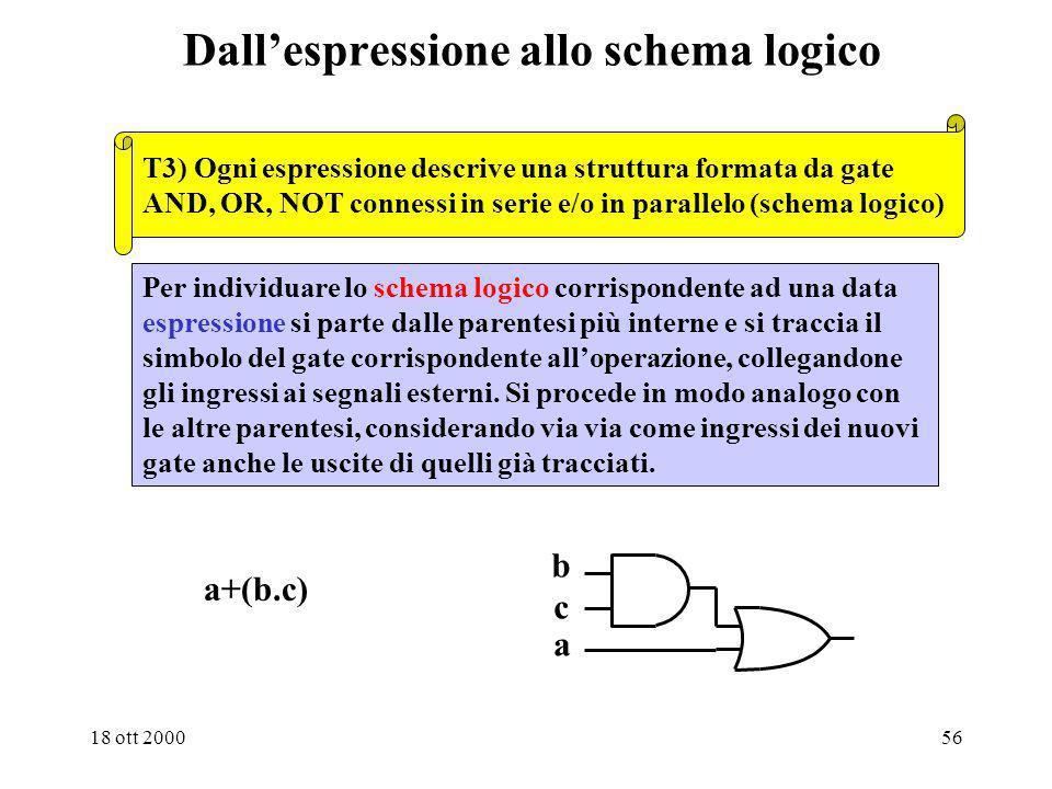 Dall'espressione allo schema logico