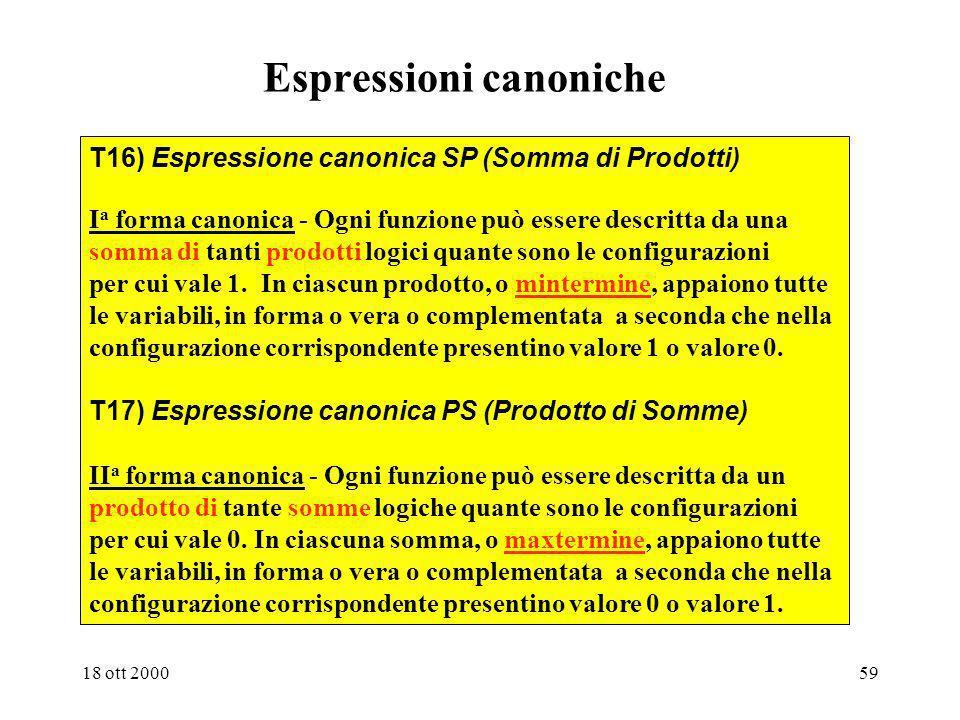 Espressioni canoniche