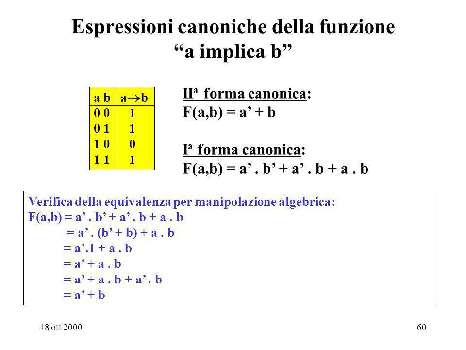 Espressioni canoniche della funzione a implica b
