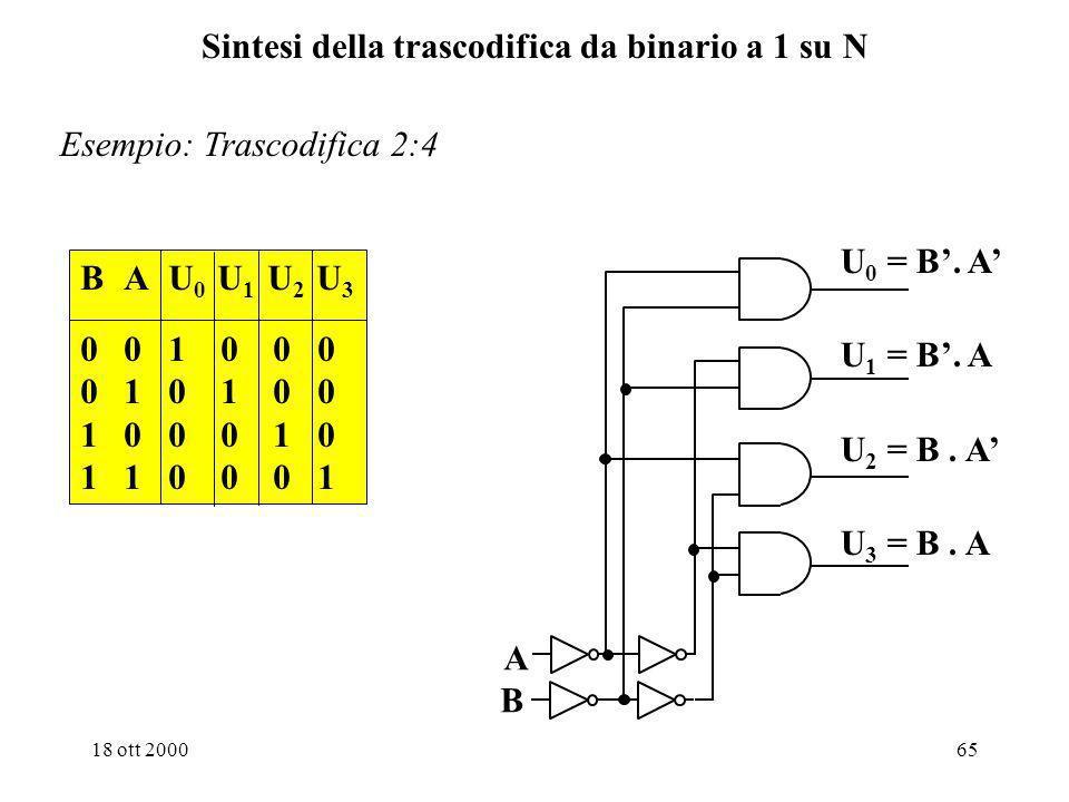 Sintesi della trascodifica da binario a 1 su N