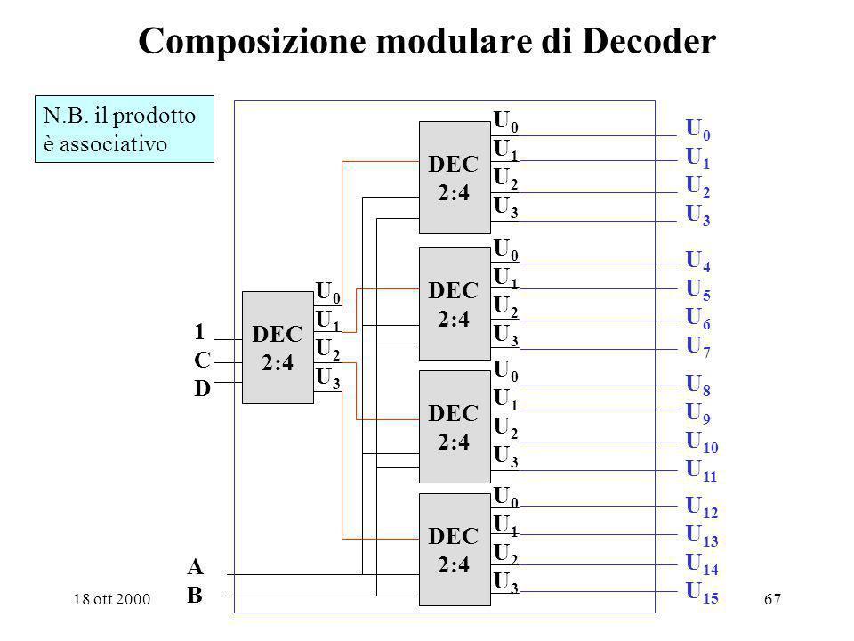Composizione modulare di Decoder