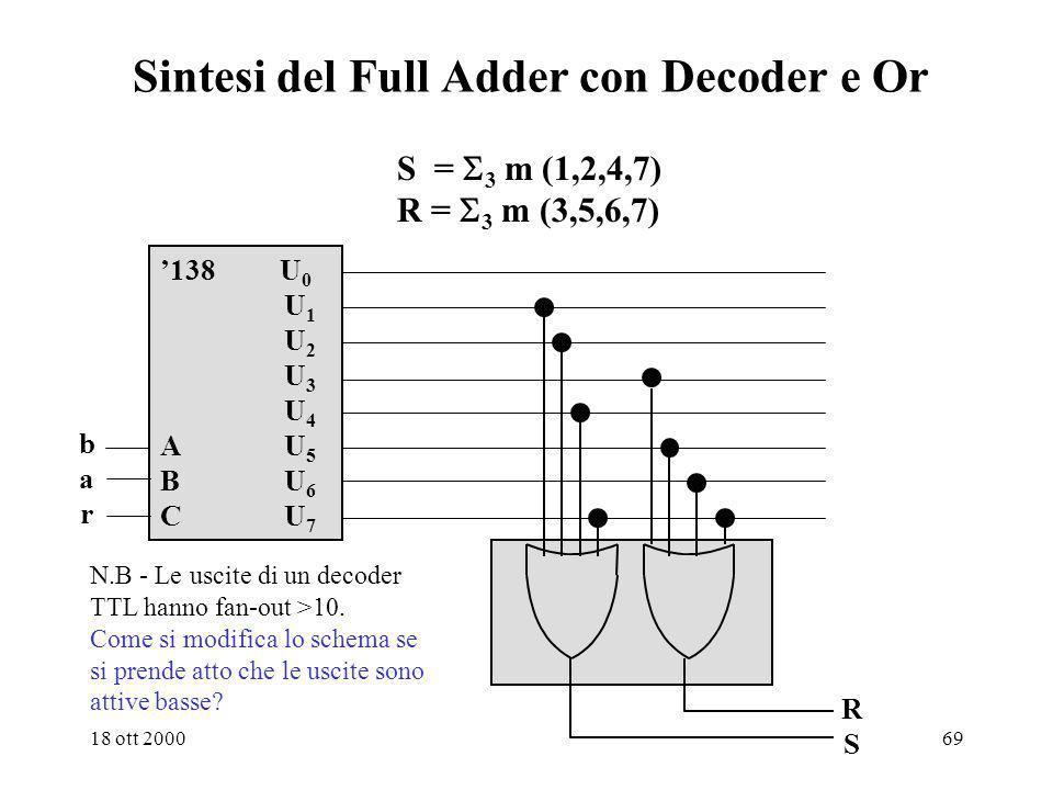 Sintesi del Full Adder con Decoder e Or