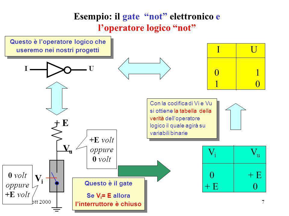 Esempio: il gate not elettronico e l'operatore logico not