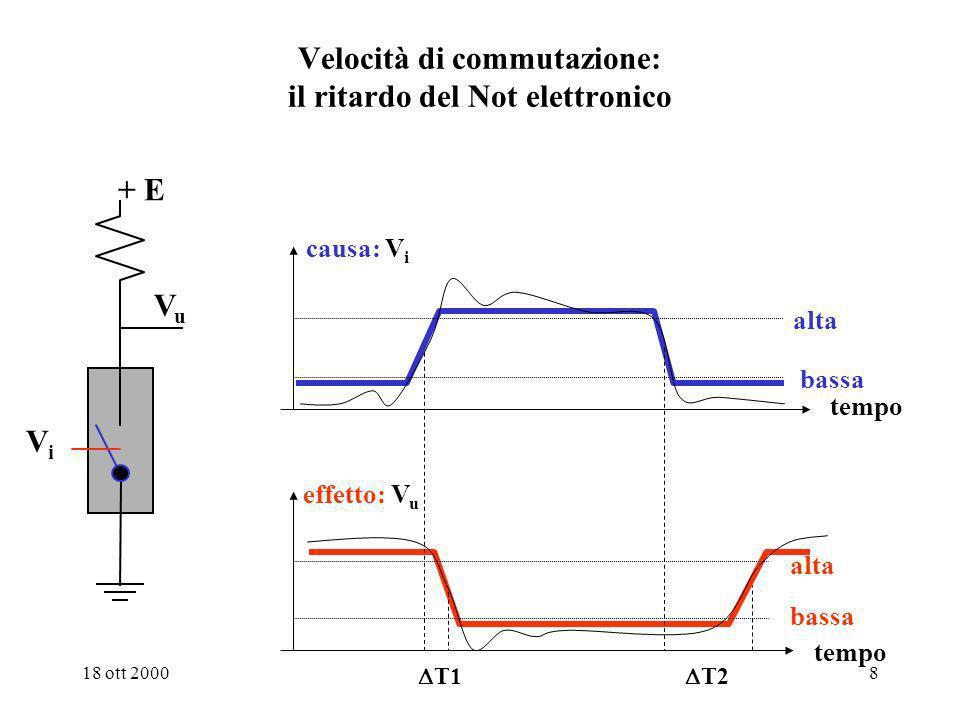 Velocità di commutazione: il ritardo del Not elettronico