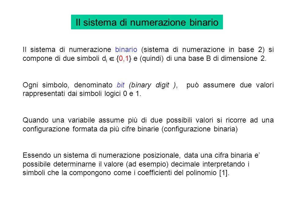 Il sistema di numerazione binario