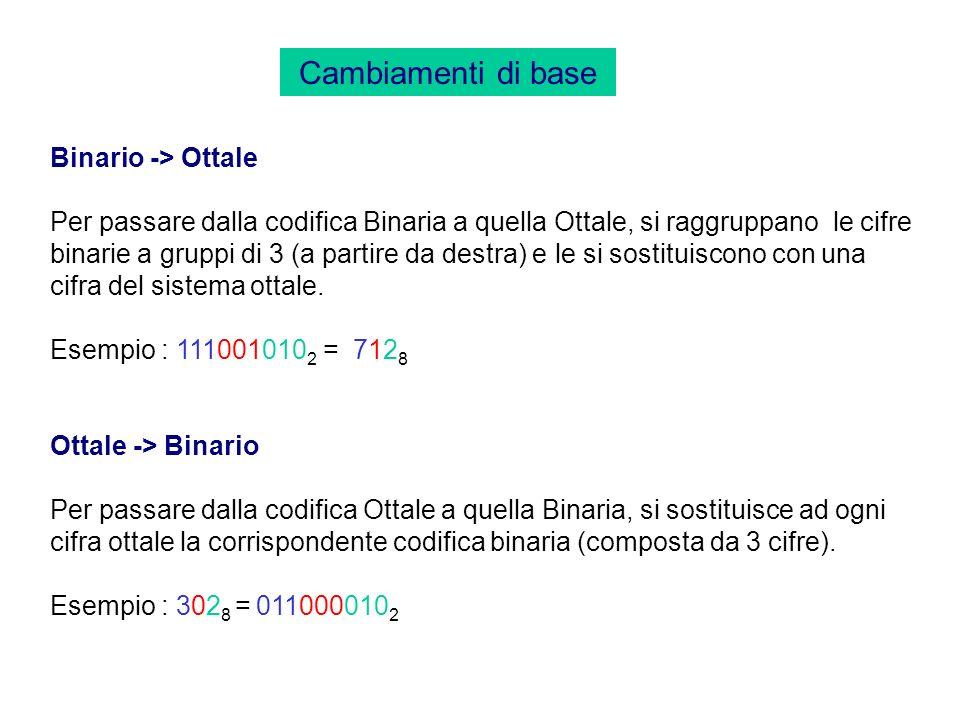 Cambiamenti di base Binario -> Ottale