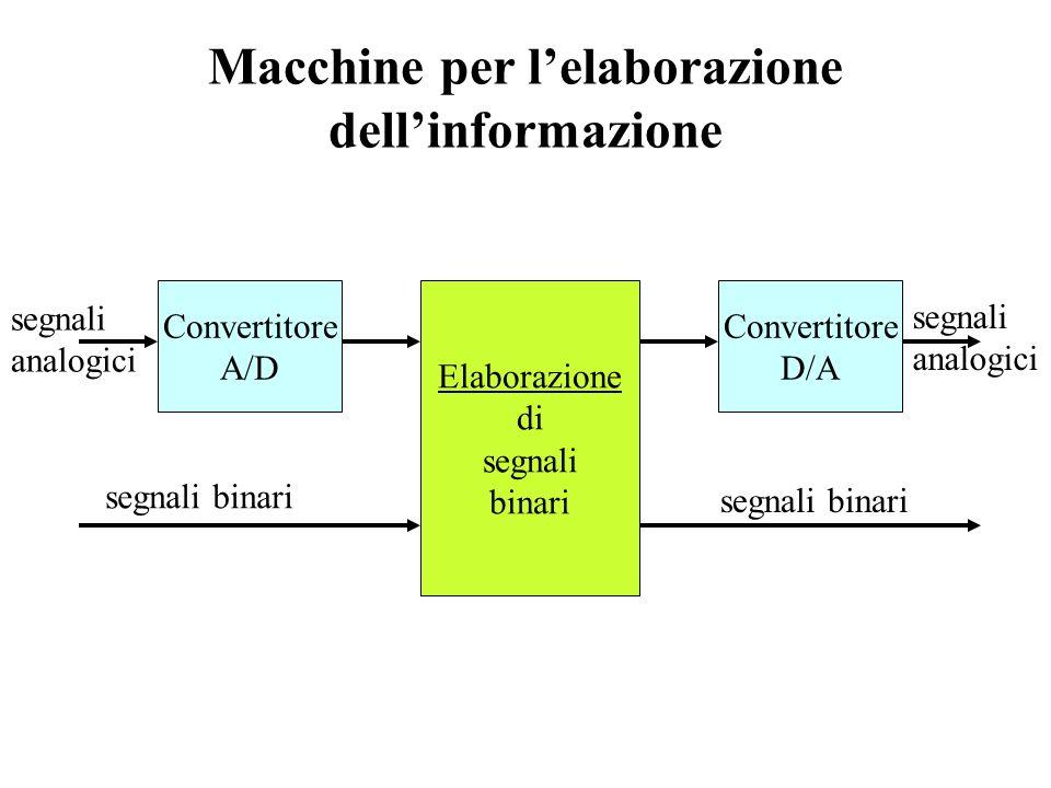 Macchine per l'elaborazione dell'informazione