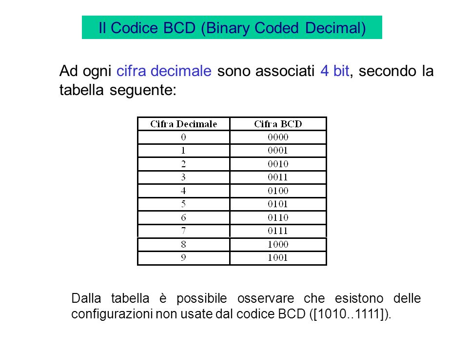 Il Codice BCD (Binary Coded Decimal)