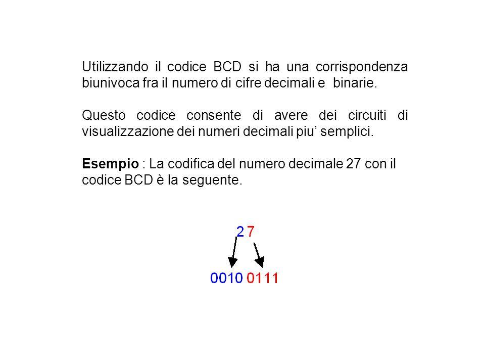 Utilizzando il codice BCD si ha una corrispondenza biunivoca fra il numero di cifre decimali e binarie.