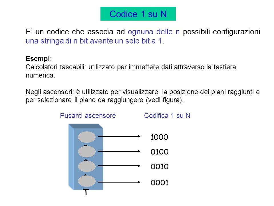 Codice 1 su N E' un codice che associa ad ognuna delle n possibili configurazioni una stringa di n bit avente un solo bit a 1.