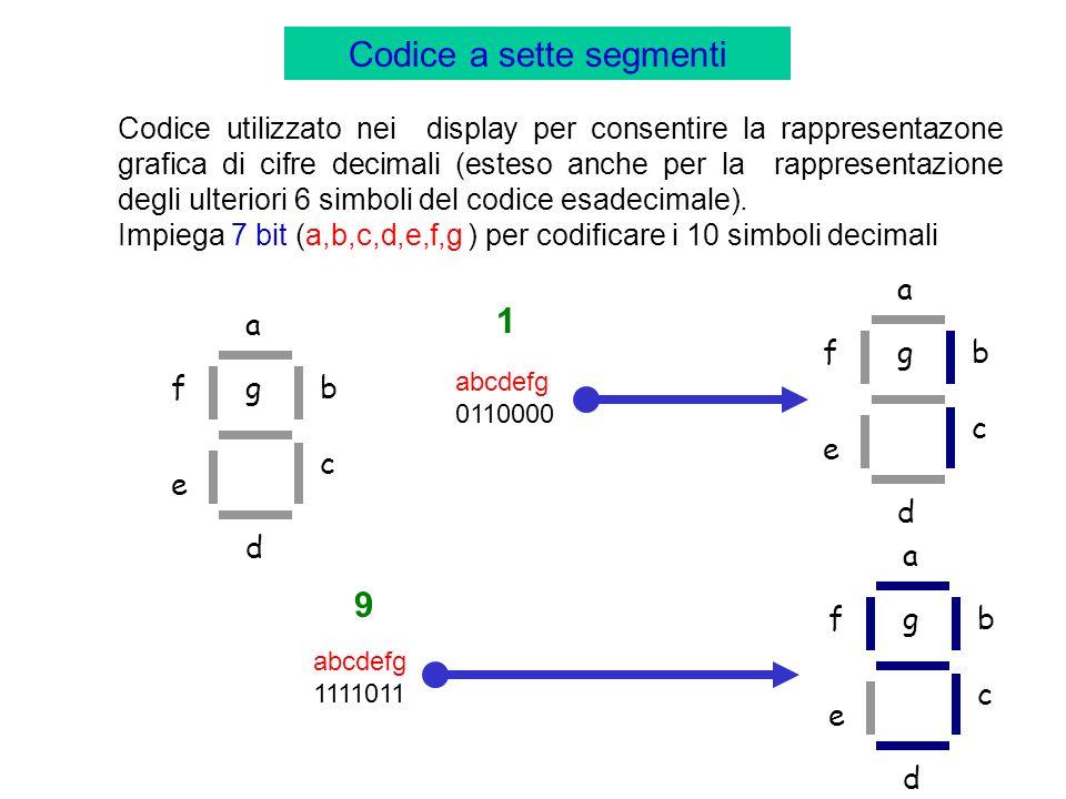Codice a sette segmenti