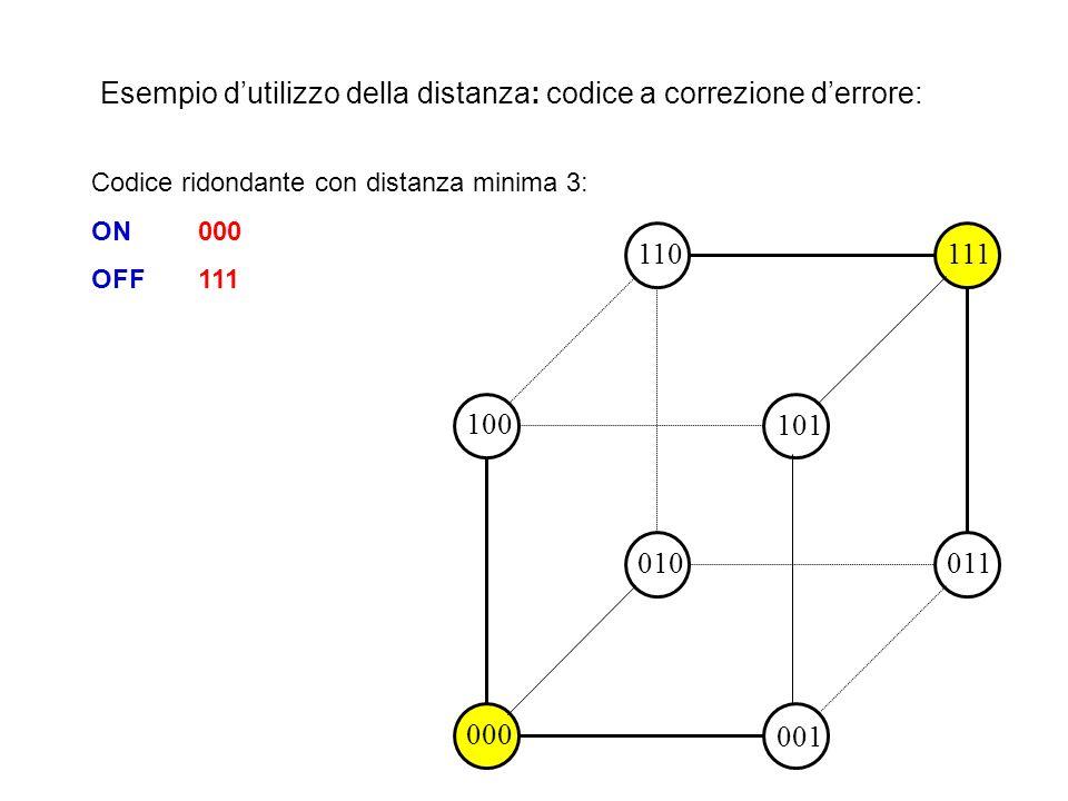 Esempio d'utilizzo della distanza: codice a correzione d'errore: