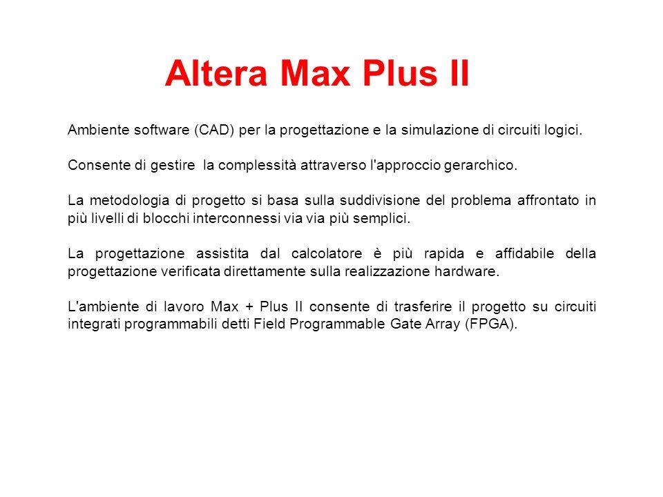 Altera Max Plus II Ambiente software (CAD) per la progettazione e la simulazione di circuiti logici.