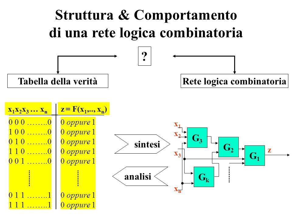 Struttura & Comportamento di una rete logica combinatoria