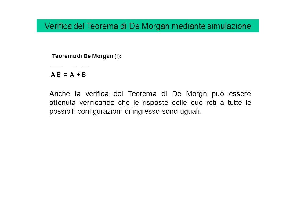 Verifica del Teorema di De Morgan mediante simulazione