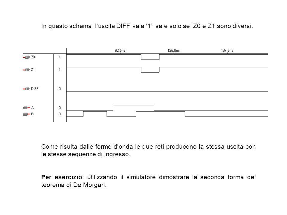 In questo schema l'uscita DIFF vale '1' se e solo se Z0 e Z1 sono diversi.