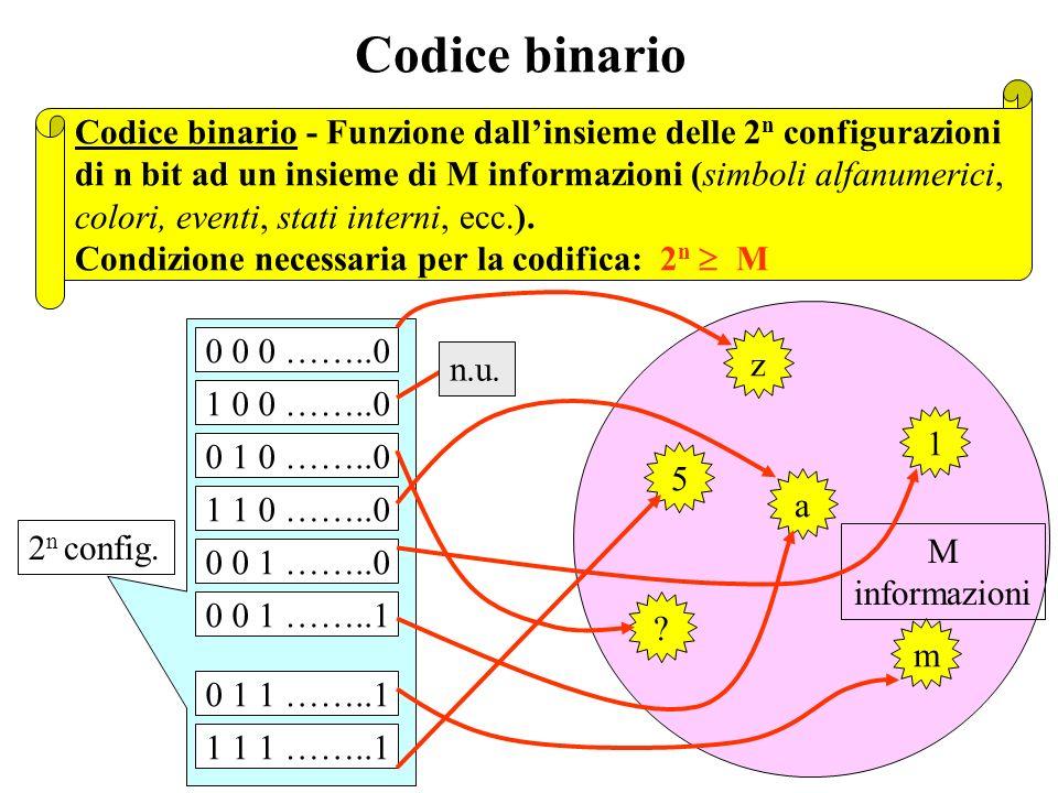 Codice binario Codice binario - Funzione dall'insieme delle 2n configurazioni. di n bit ad un insieme di M informazioni (simboli alfanumerici,