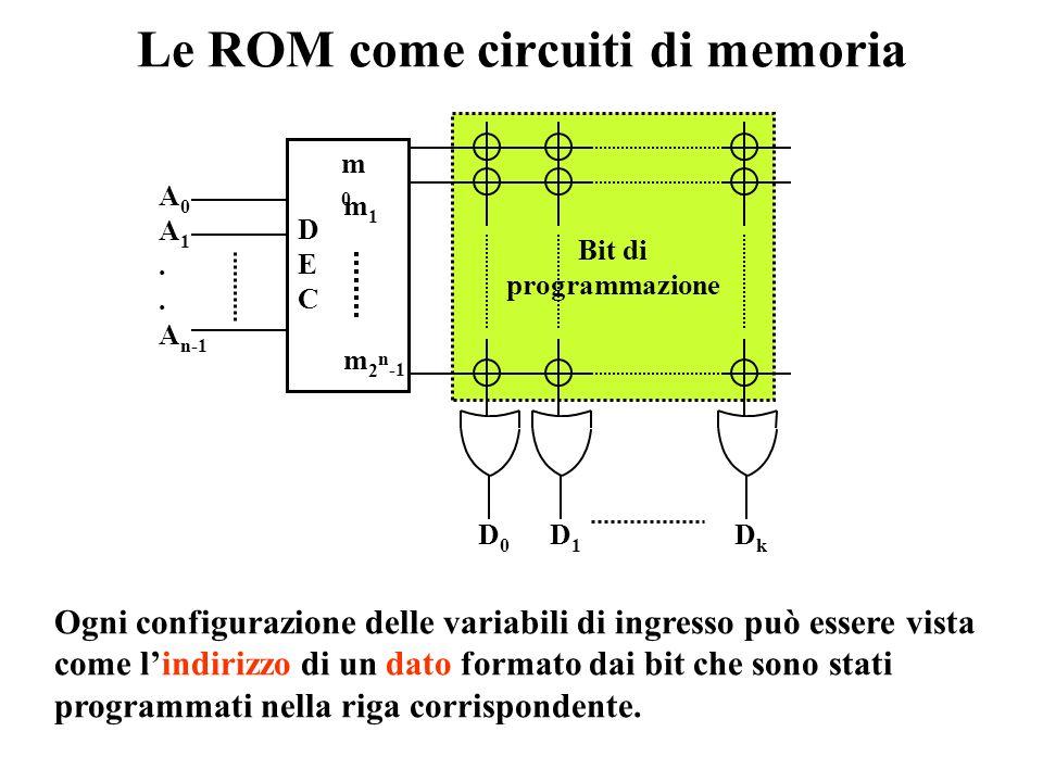 Le ROM come circuiti di memoria