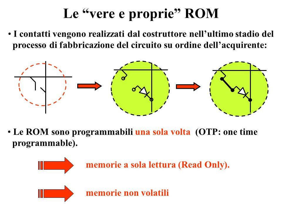 Le vere e proprie ROM I contatti vengono realizzati dal costruttore nell'ultimo stadio del.