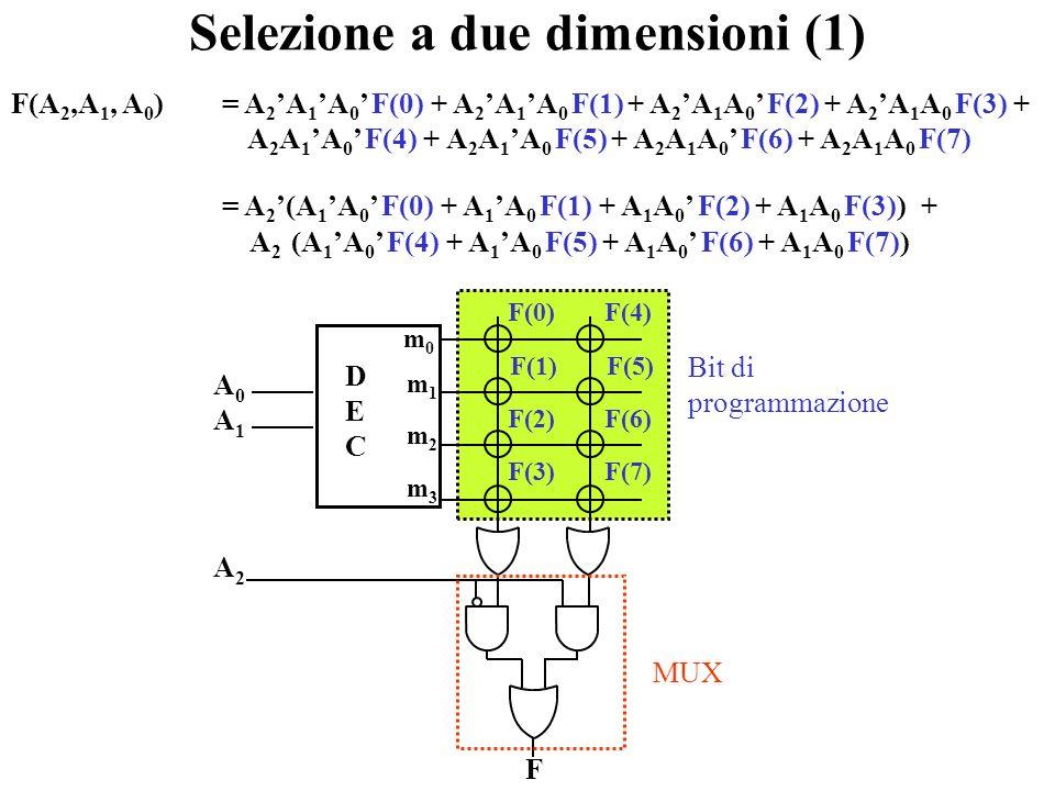 Selezione a due dimensioni (1)