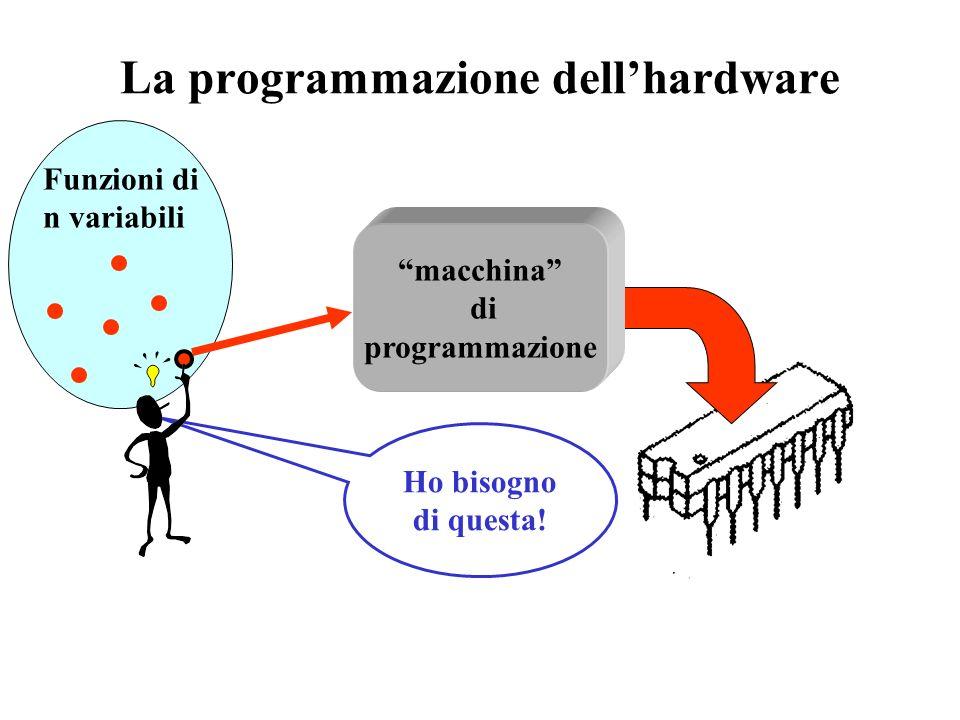 La programmazione dell'hardware