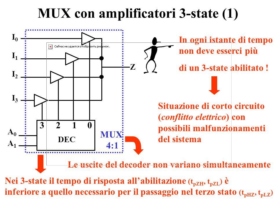 MUX con amplificatori 3-state (1)