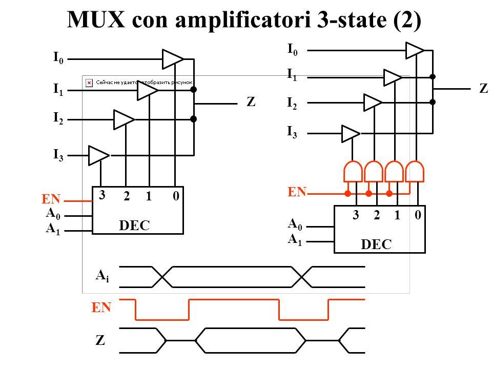 MUX con amplificatori 3-state (2)