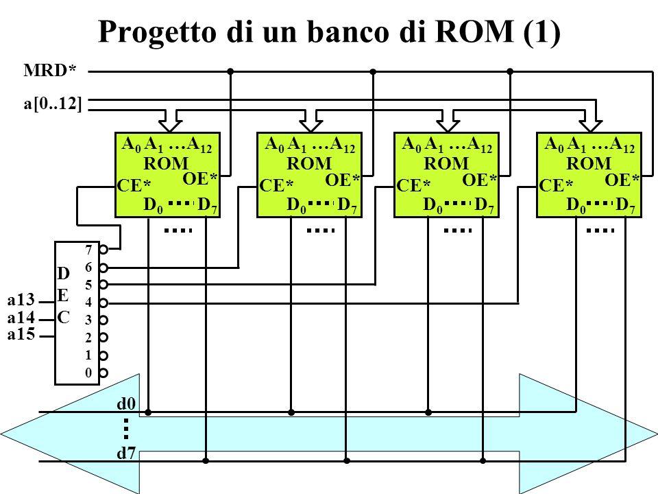 Progetto di un banco di ROM (1)