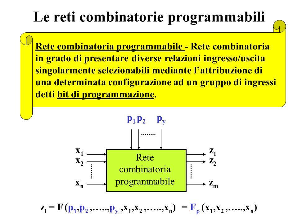 Le reti combinatorie programmabili