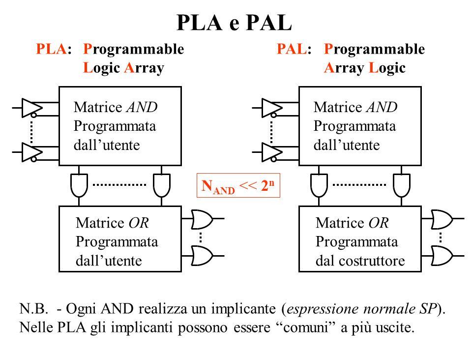 PLA e PAL PLA: Programmable Logic Array PAL: Programmable Array Logic